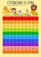 Math poster for counting with animals