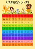 Poster matematico per il conteggio con gli animali