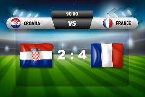 Tableau de bord Croatie VS France