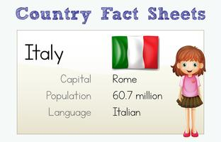 Country fact sheet for Italy