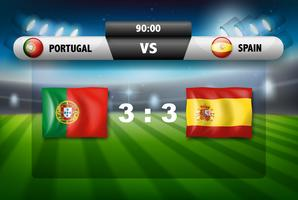 Het scorebord van Protugal VS Spain