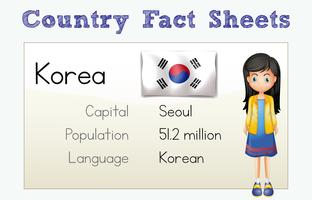 Flashcard for country fact of Korea
