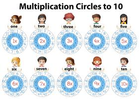 Math multiplication circles to ten