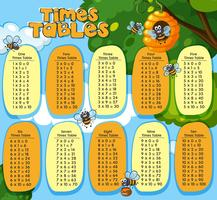 Times tables design with bees flying