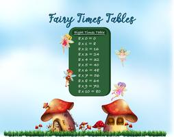 A fairy times tables vector