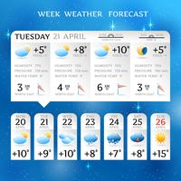 Week weather forecast report layout