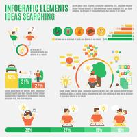 Conjunto de infográfico de idéias