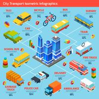 Transport Isometrisk Infographics