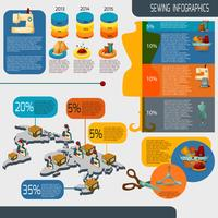 Sewing Infographics Set