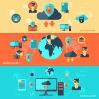 Nätverkssäkerhetsbanner