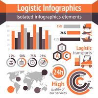 Logistic delivery infographics