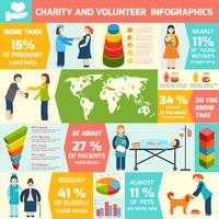 Set infográfico voluntario