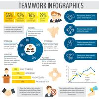 teamwork business infographic