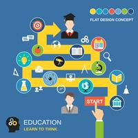 Education process concept
