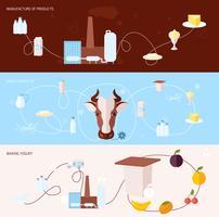Banner plana de leite
