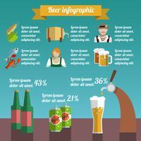 Conjunto de infográfico de cerveja