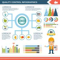 Quality control infographic