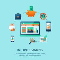 Poster di Internet banking