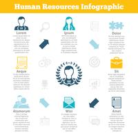 Human resources infographics afdrukken poster