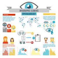 Oculist Infographic Set