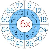 Number six multiplication circle vector