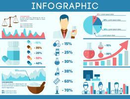 Conjunto de infografías farmacéutico.