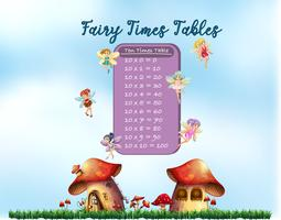 Time tables with fairy theme