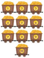 Counting numbers with gold in mining carts