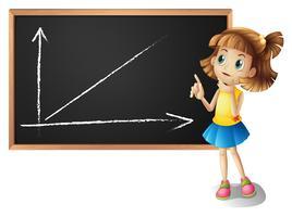 Meisje dat grafiekprobleem oplost