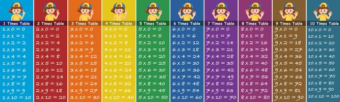 Math number times table vector