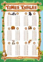 Quadro de tabelas de horários com animais no fundo
