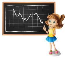 Girl explaining line graph