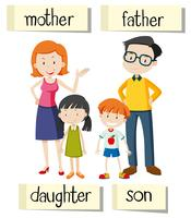 Wordcard for family members