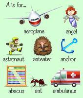 Das Plakat vieler Wörter beginnt mit dem Buchstaben A