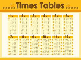 Diseño gráfico para tablas de tiempos.