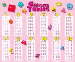Tablas de sumas con formas geométricas en el fondo.