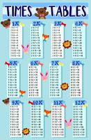 Times tables with cute animals background