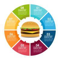hamburguer infographic