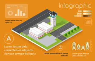 Infographics av transportflyg