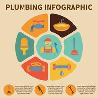 Sanitair pictogram infographic