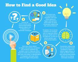 Proceso de encontrar la idea
