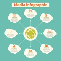 Media globale infographics