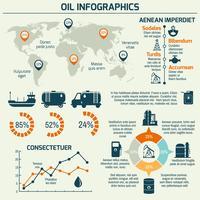 Ölindustrie Infografik