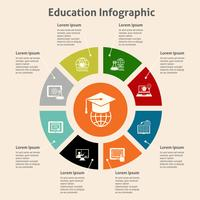 Online education infographic