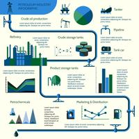 Infographie de production de pétrole