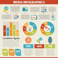 Infographie des médias