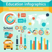 Infografía de manzana educación