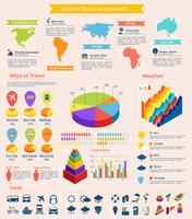 Infografía plana de viaje