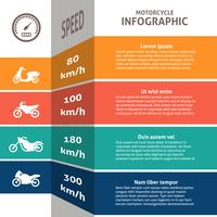 Biker infographic classification chart