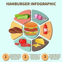Hamburger sandwich infographique